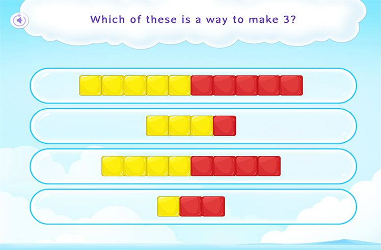Select the Correct Model