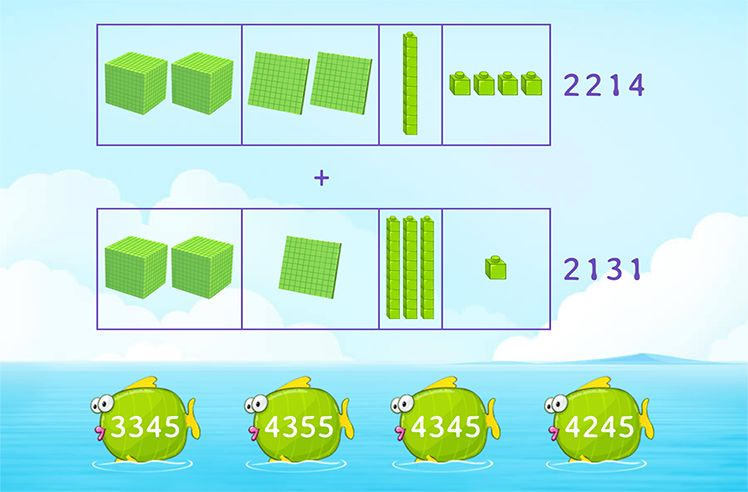 Add 4-Digit and 4-Digit Numbers using Models