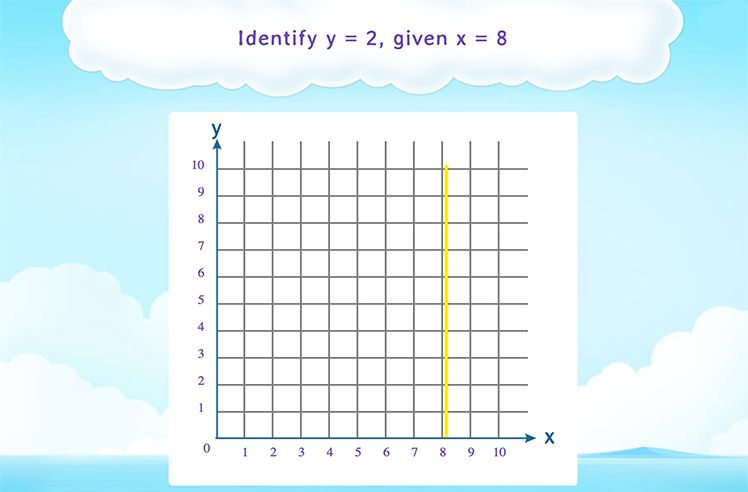 Identify the Missing Coordinate