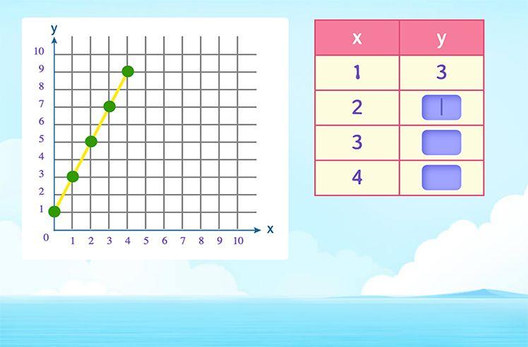 Plot Points Using Patterns