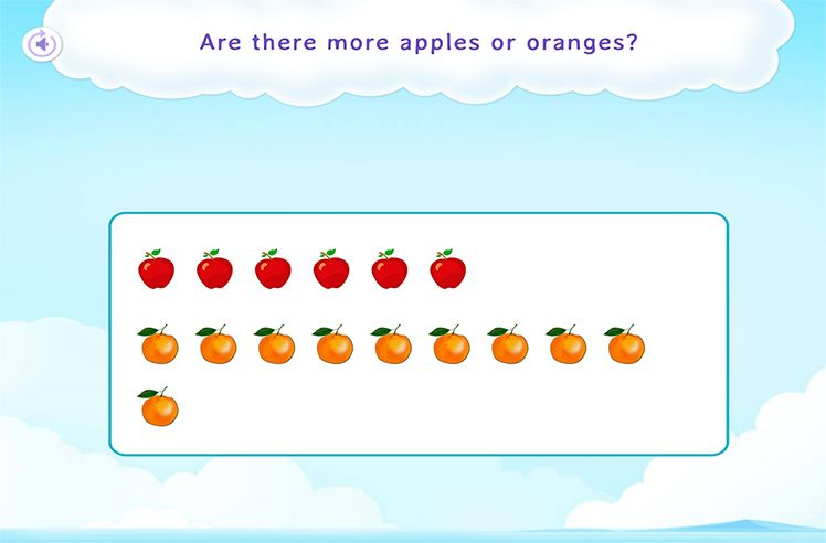 Compare and Tell Where are More Objects