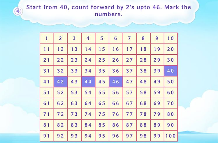 Skip Count by 2s on Hundreds Charts