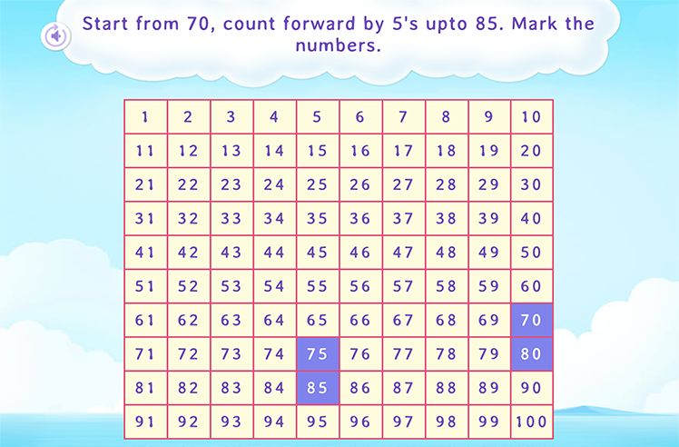 Count by 5s on Hundreds Charts
