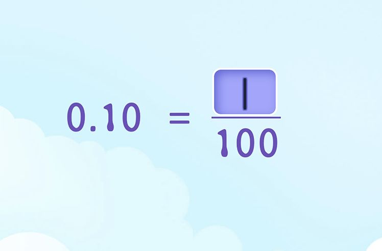 Convert Decimal Numbers into Fractions