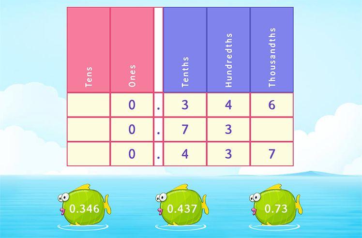 Order Unlike Decimals Using Place Value Chart