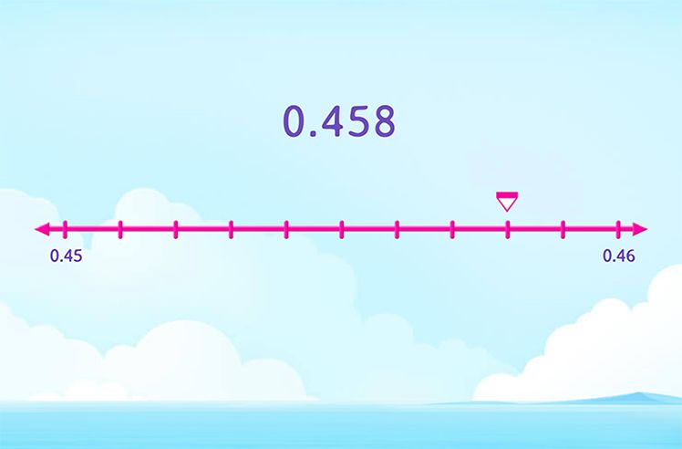 Place Decimals on a Number Line