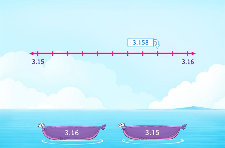 Round Thousandths Using a Number Line