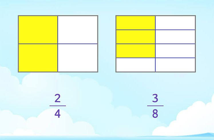 Are the Fractions Equivalent