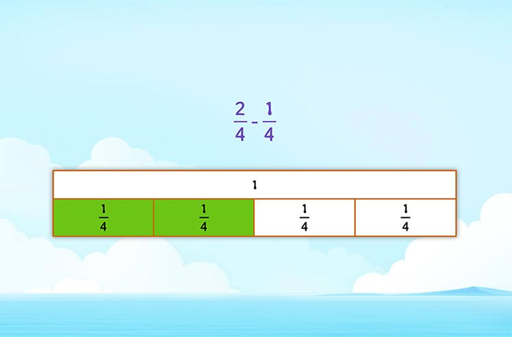 Cross Out Fractions to Find the Difference