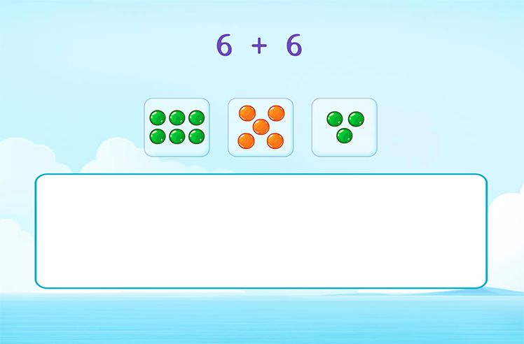 Model Repeated Addition using Equal Groups