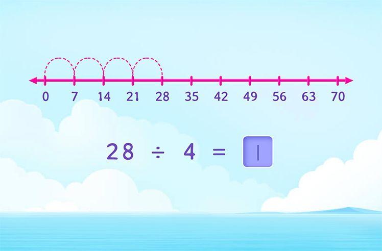Divide using Number Lines