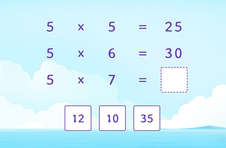 Multiplication Patterns of 5