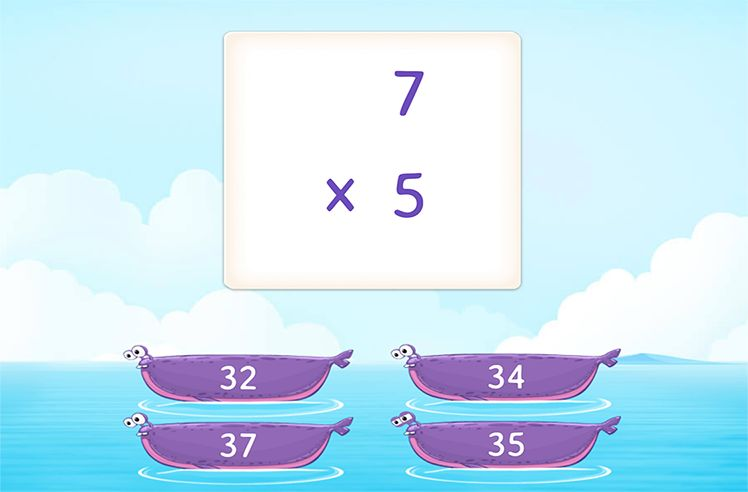 Multiplication by 5
