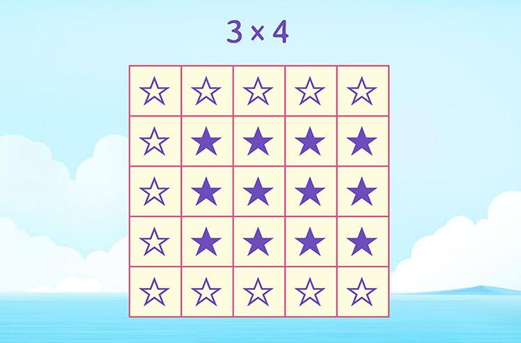 Model Multiplication using Arrays