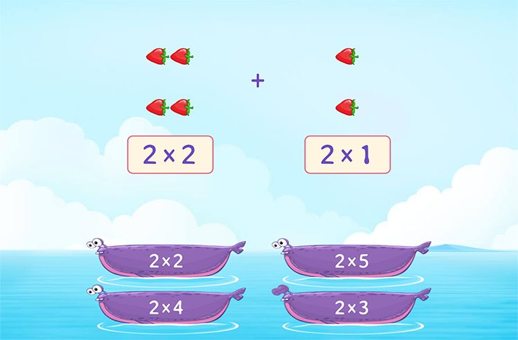 Identify the Correct Multiplication Expression