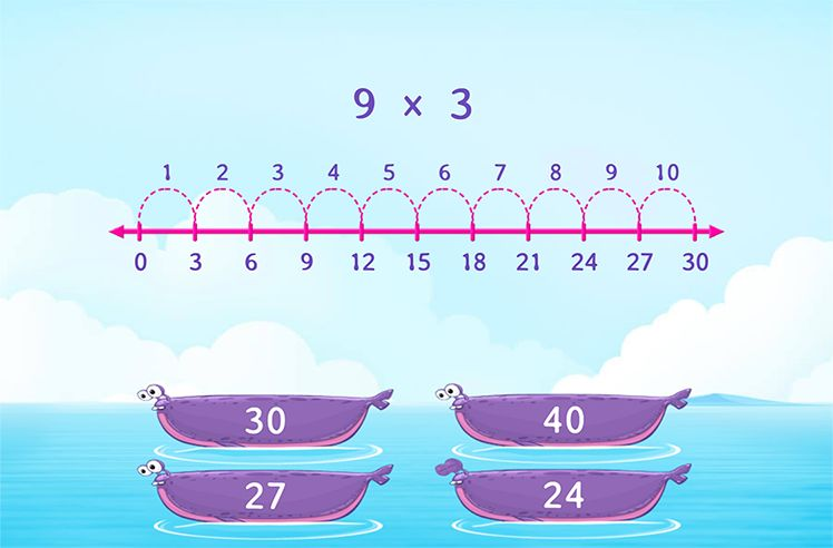 Multiplication Facts of 3