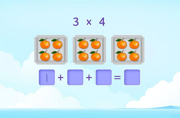 Repeated Addition with Equal Groups