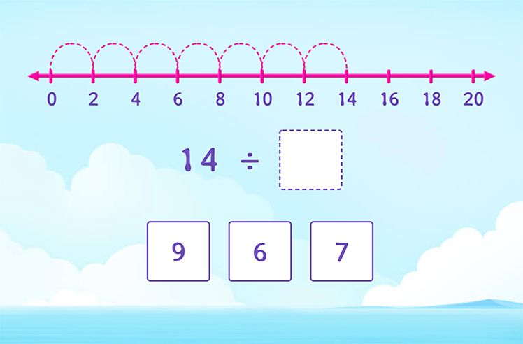 Represent Division on Number Line