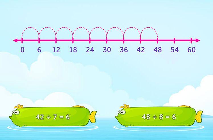 Identify Division Sentences on Number Line