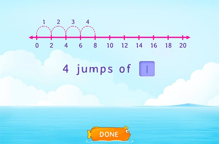 Represent Multiplication on Number Lines