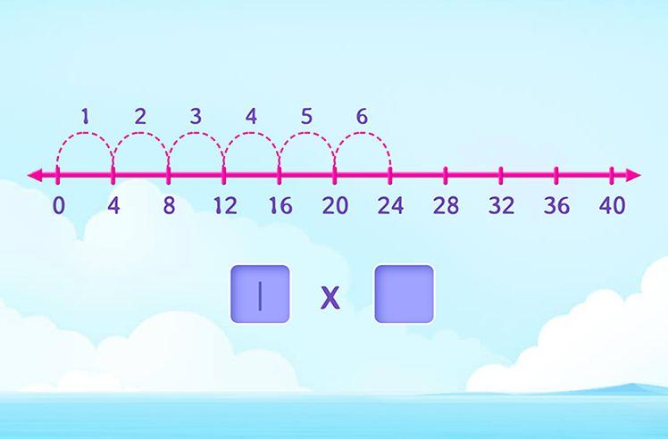 Make a Multiplication Expression using Number Line