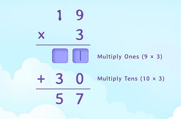 Complete the Solution by Multiplying by Ones