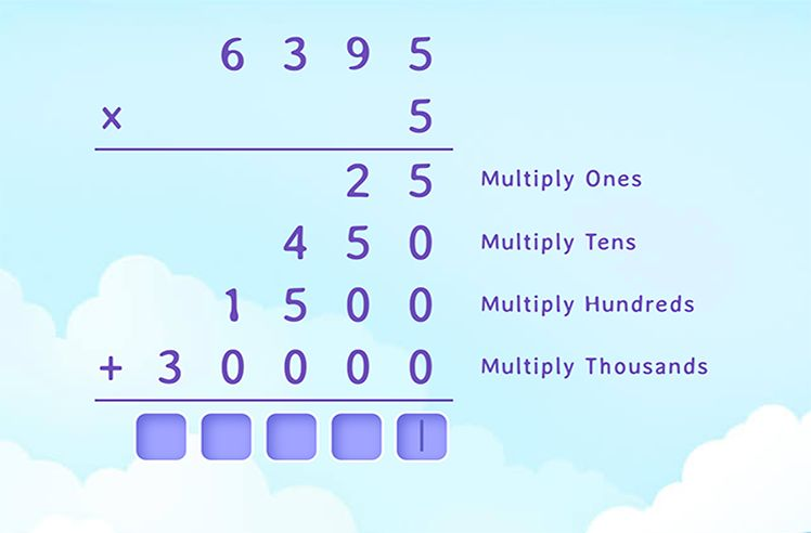 Complete the Solution by Multiplying by Hundreds and Thousands