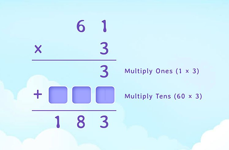 Complete the Solution by Multiplying by Tens