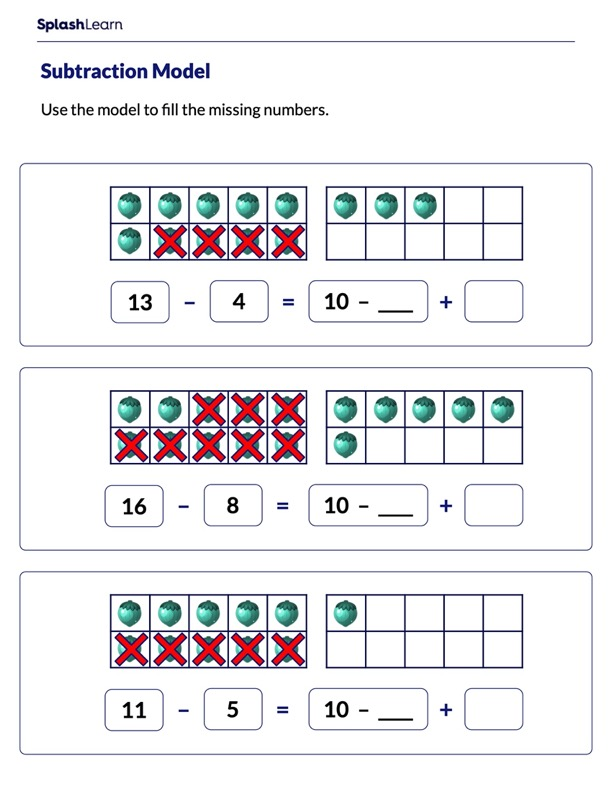 Subtract Using the Model