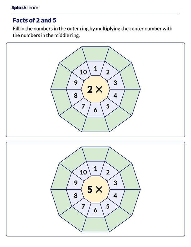 Multiplication Facts of 2 and 5
