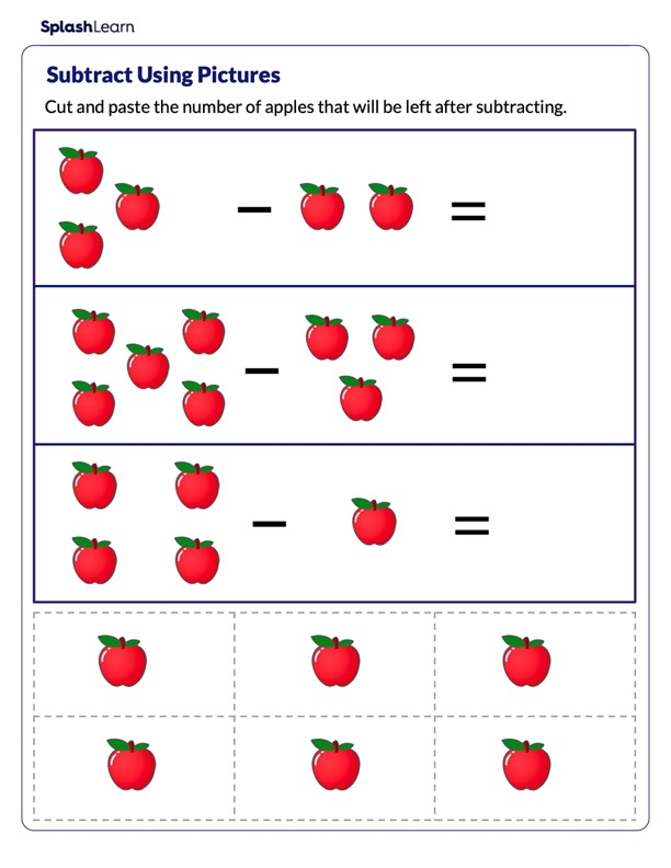 Solve Subtraction Problems using Apples