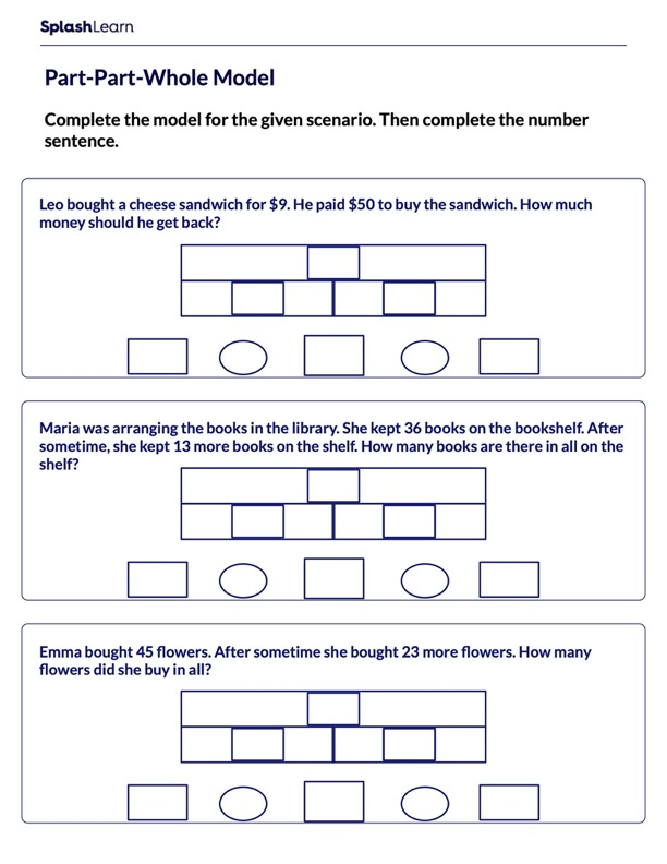 Model the Scenario and Complete the Equation