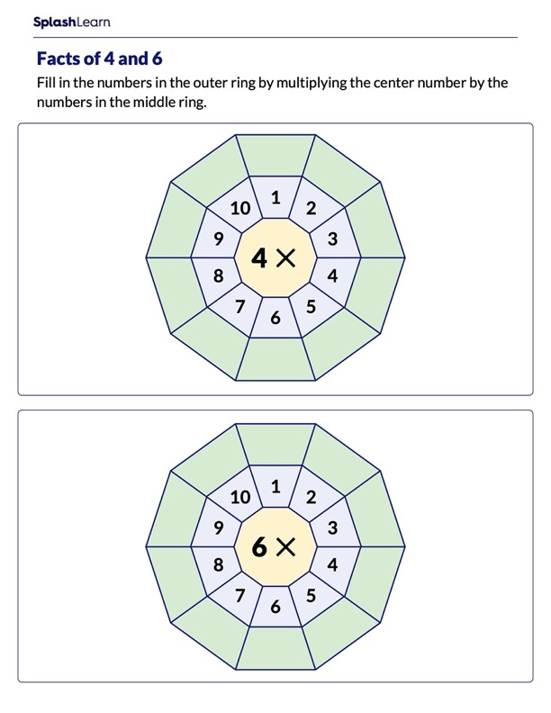 Multiplication Facts of 4 and 6