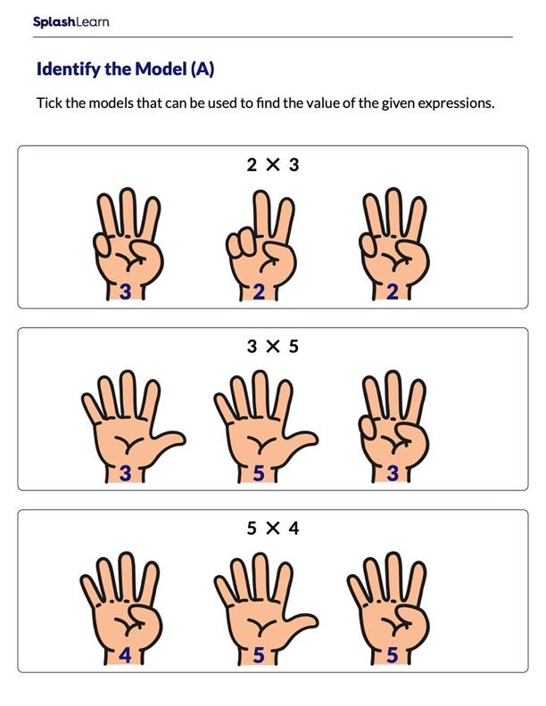 Identify the Finger Model