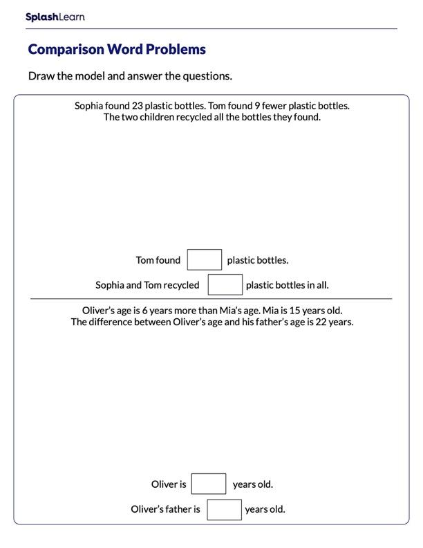 Model and Solve Comparison Problems