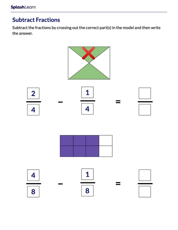 Subtract Fractions Using Model