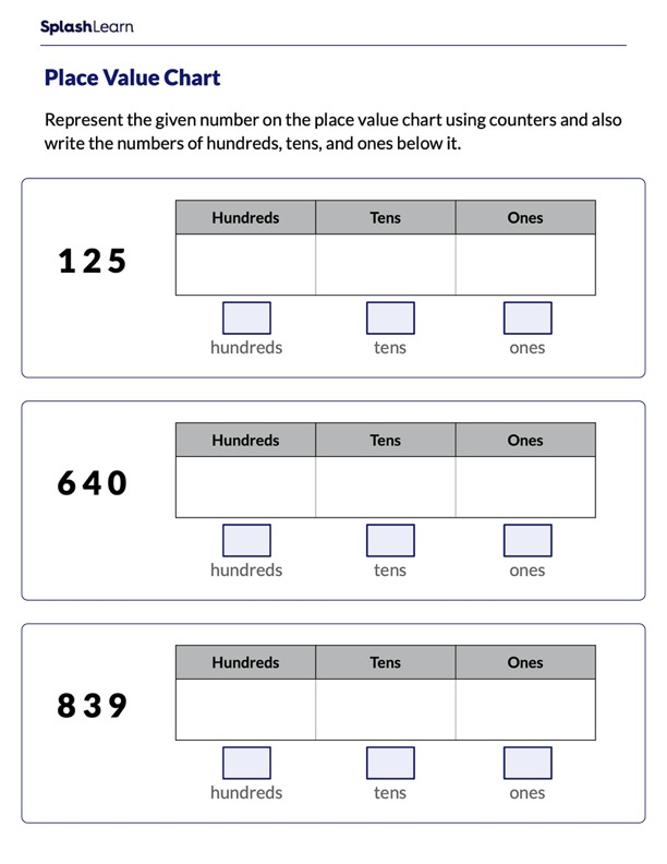 Represent the Number on a Place Value Chart