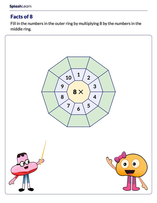 Multiplication Facts of Number 8