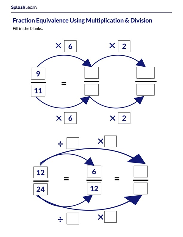 Equivalent Fractions by Multiplying or Dividing