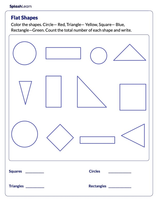 Identify the Flat Shapes