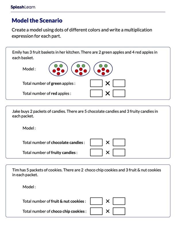 Model the Multiplication Scenarios