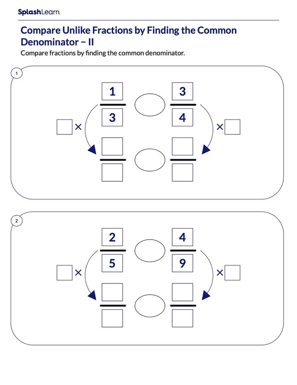 Compare Fractions by Finding Common Denominator