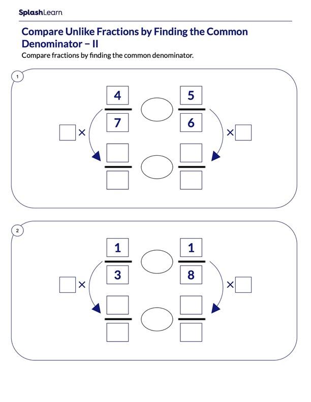 Find Common Denominator & Compare Unlike Fractions