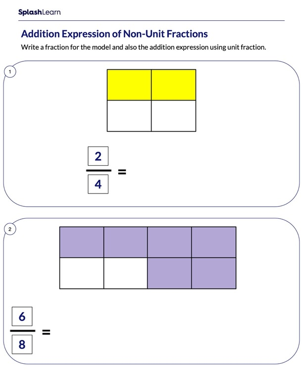 Express Fractions as Sum of Unit Fractions