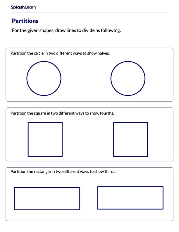 Partitions of a Shape