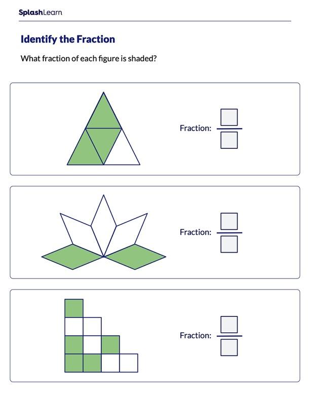 Identifying Fraction