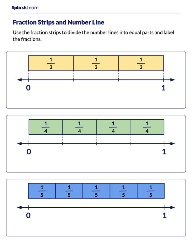 Use Fraction Strips and Number Line