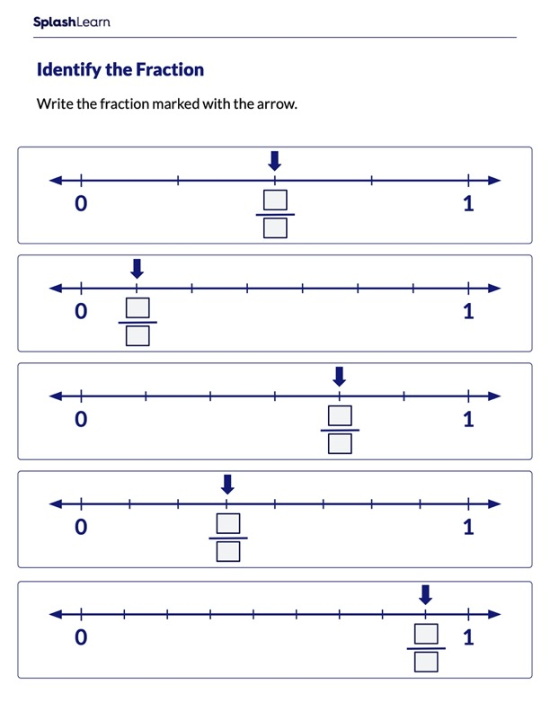 Identify Fraction on Number Line