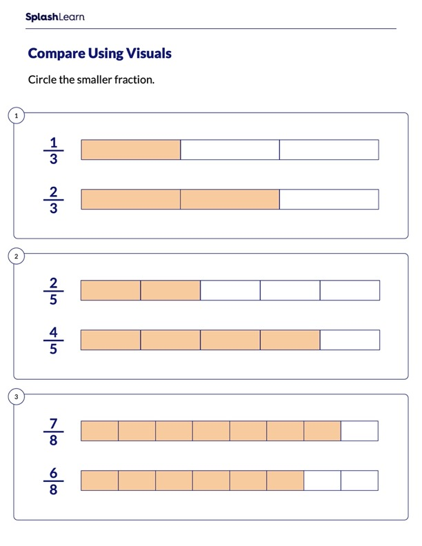 Compare the Fractions