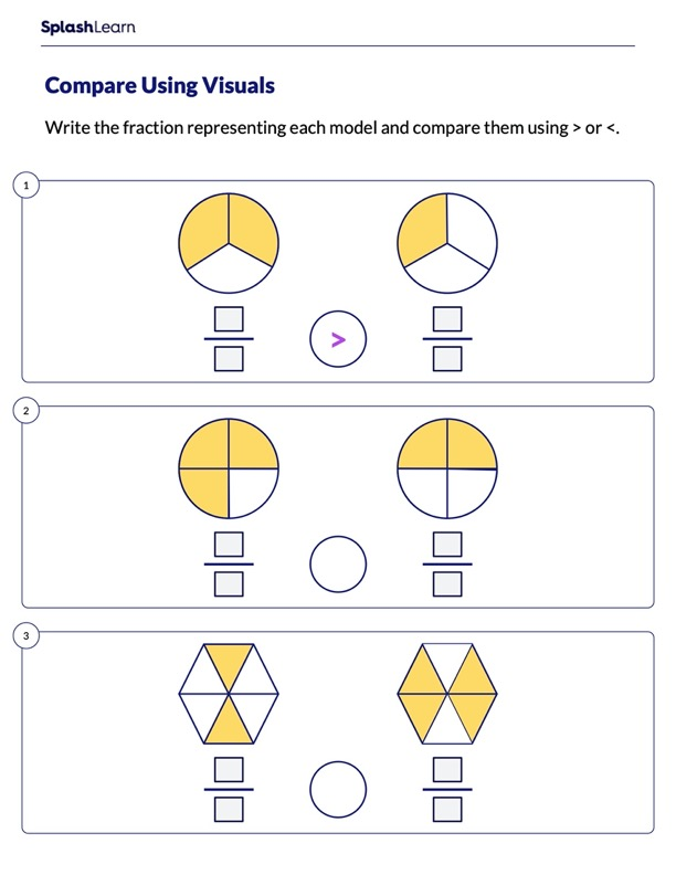 Compare Fractions Using Area Model